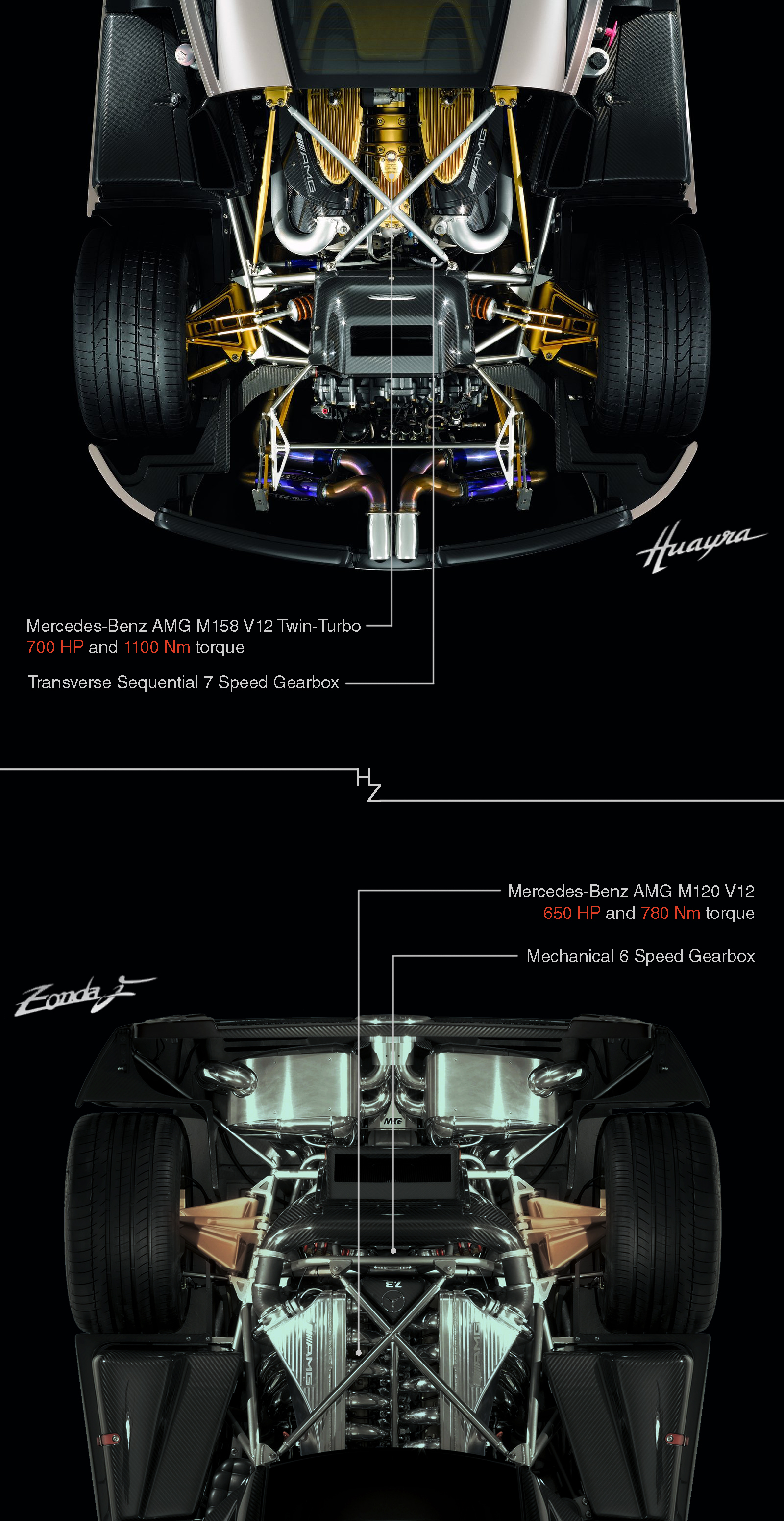 Supercar, Pagani, Huayra, Zonda, Legacy, Comparison, engine, gearbox