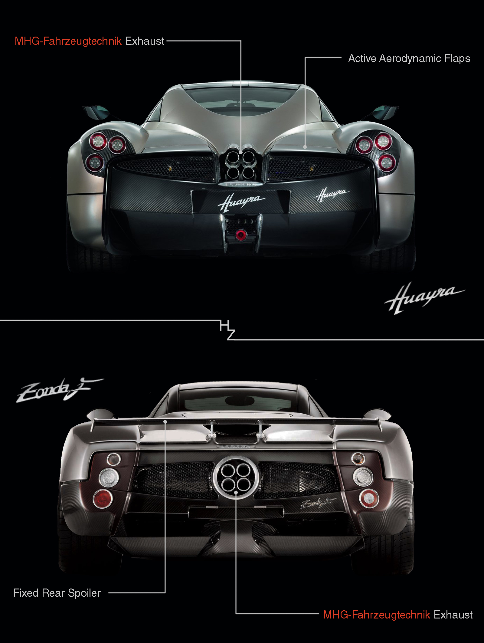Supercar, Pagani, Huayra, Zonda, Legacy, Comparison, exhaust, rear, spoiler