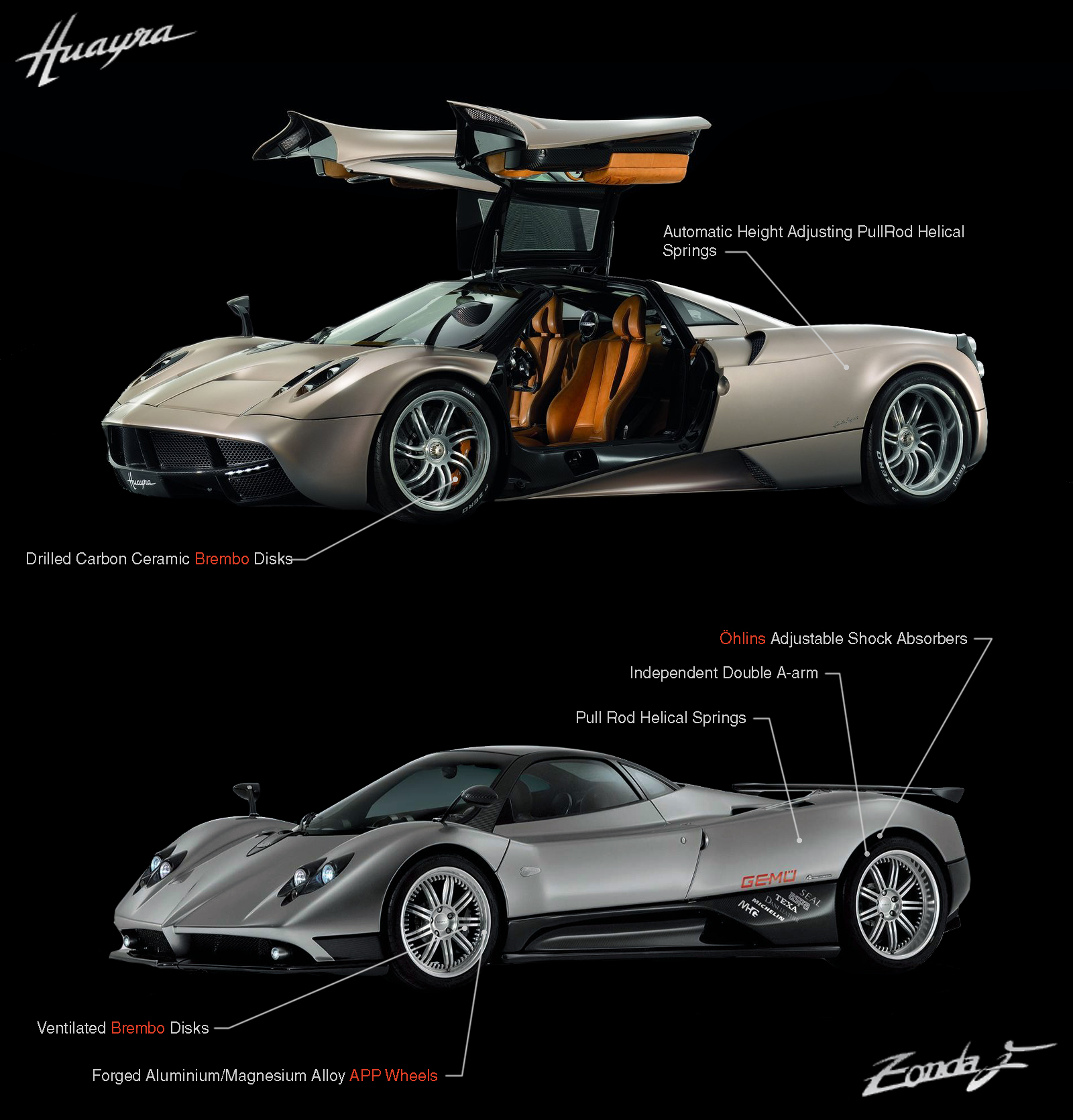 Supercar, Pagani, Huayra, Zonda, Legacy, Comparison, Suspension and Wheels
